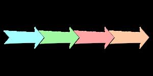 Ruta de conversión