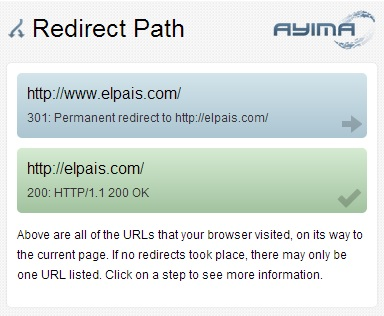 edirect path ayima plugin SEO