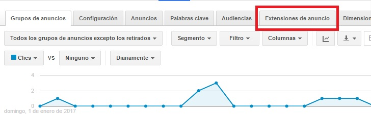 extensiones sms adwords paso 1
