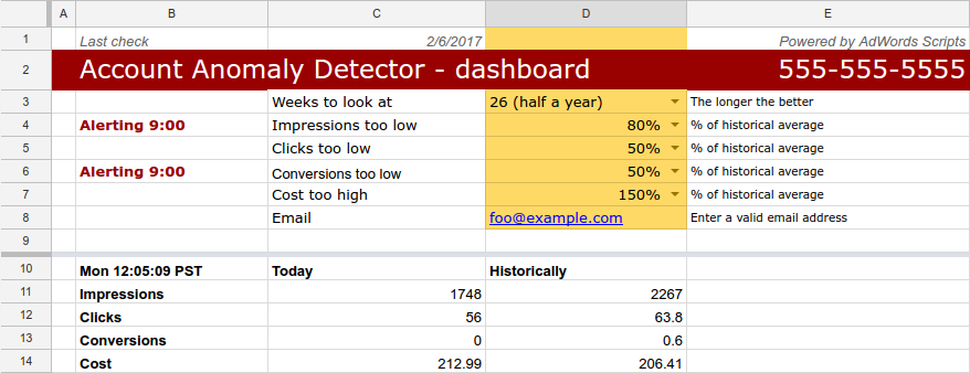 account-anomaly-detector script google adwords