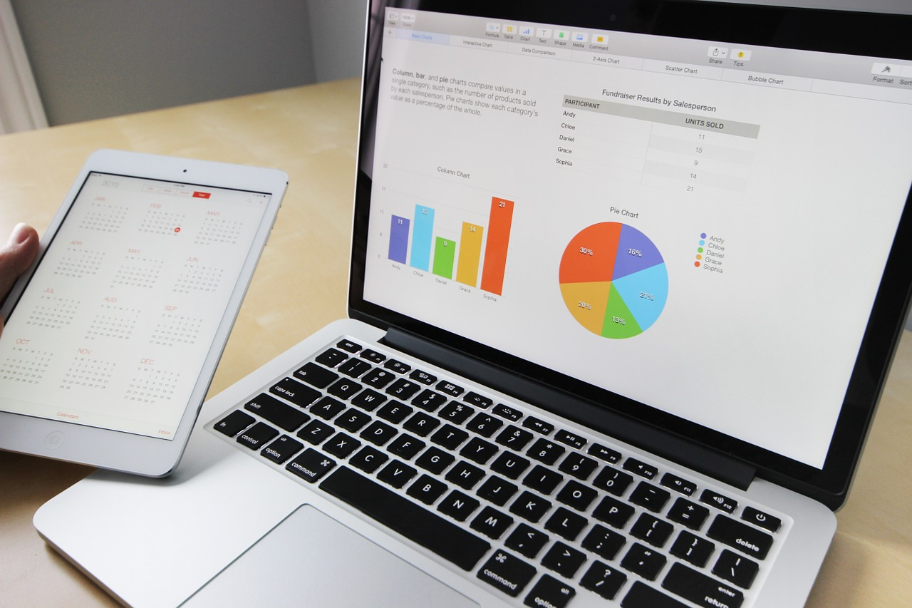 Calendario de optimización de campañas en Adwords
