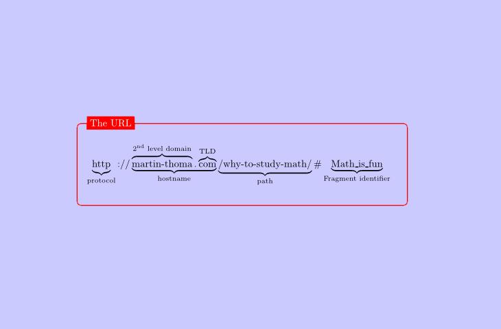 optimizar url seo
