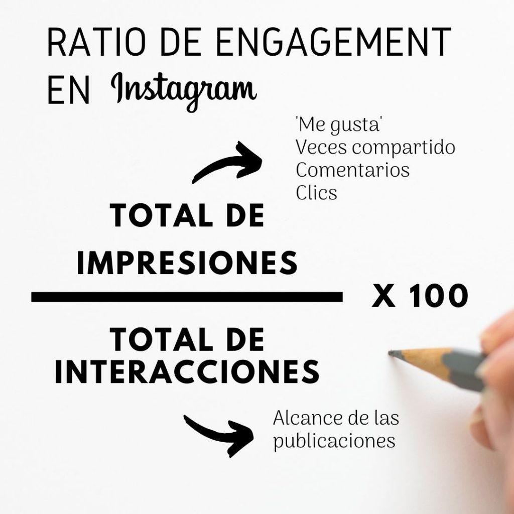ratio de engagement en Instagram
