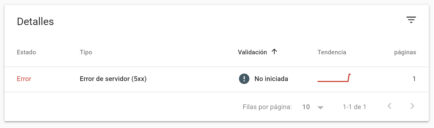error 500 Google Search Console