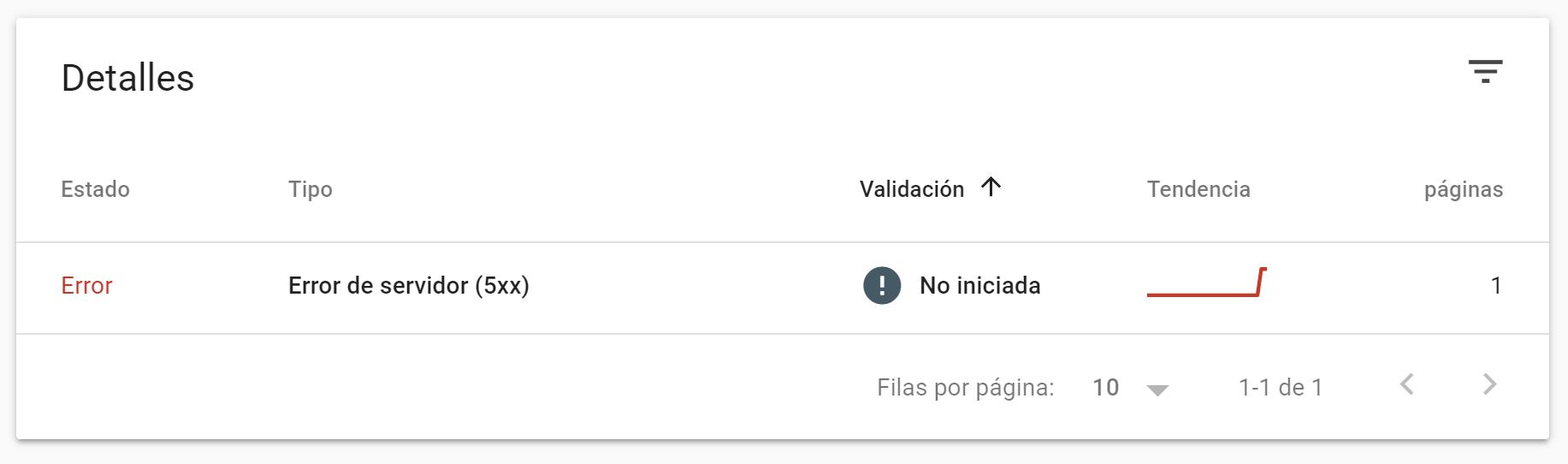 error 500 Google Search Console
