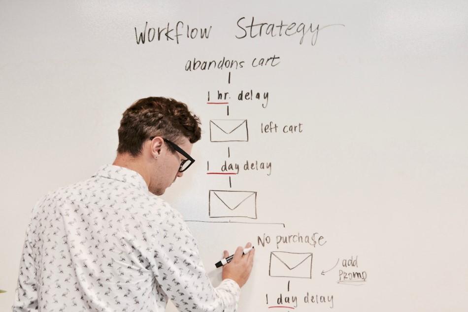 Estrategia para posicionar tus productos en Amazon