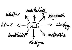 realizar un briefing seo