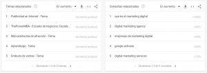palabras relacionados google trends