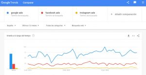 comparativa google trends
