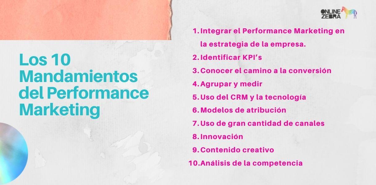Performance marketing: un enfoque total a resultados